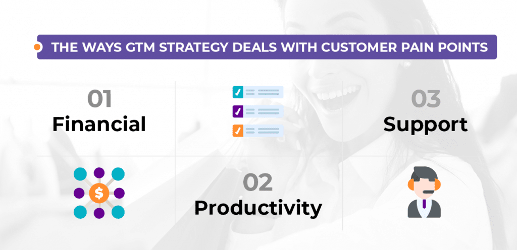 The Ways GTM Strategy Deals With Customer Pain Points