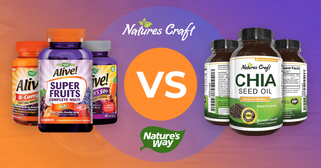 Natures Craft VS Nature's Way Kids Dietary Supplements 2020 eCommerce Consumer Data Report