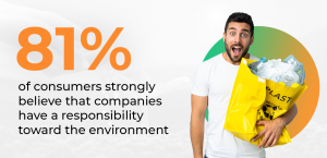 companies have a responsibility toward the environment