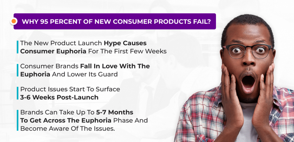 Why 95% of new consumer products fail?